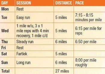 Week 3 5km