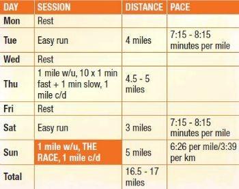 Week 4 5km